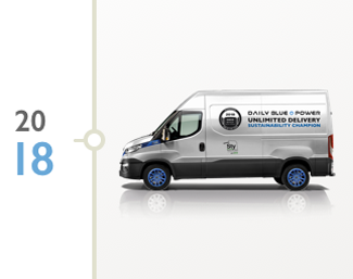 "<span id=""year-2018""></span>DAILY BLUE POWER IS INTERNATIONAL VAN OF THE YEAR 2018"