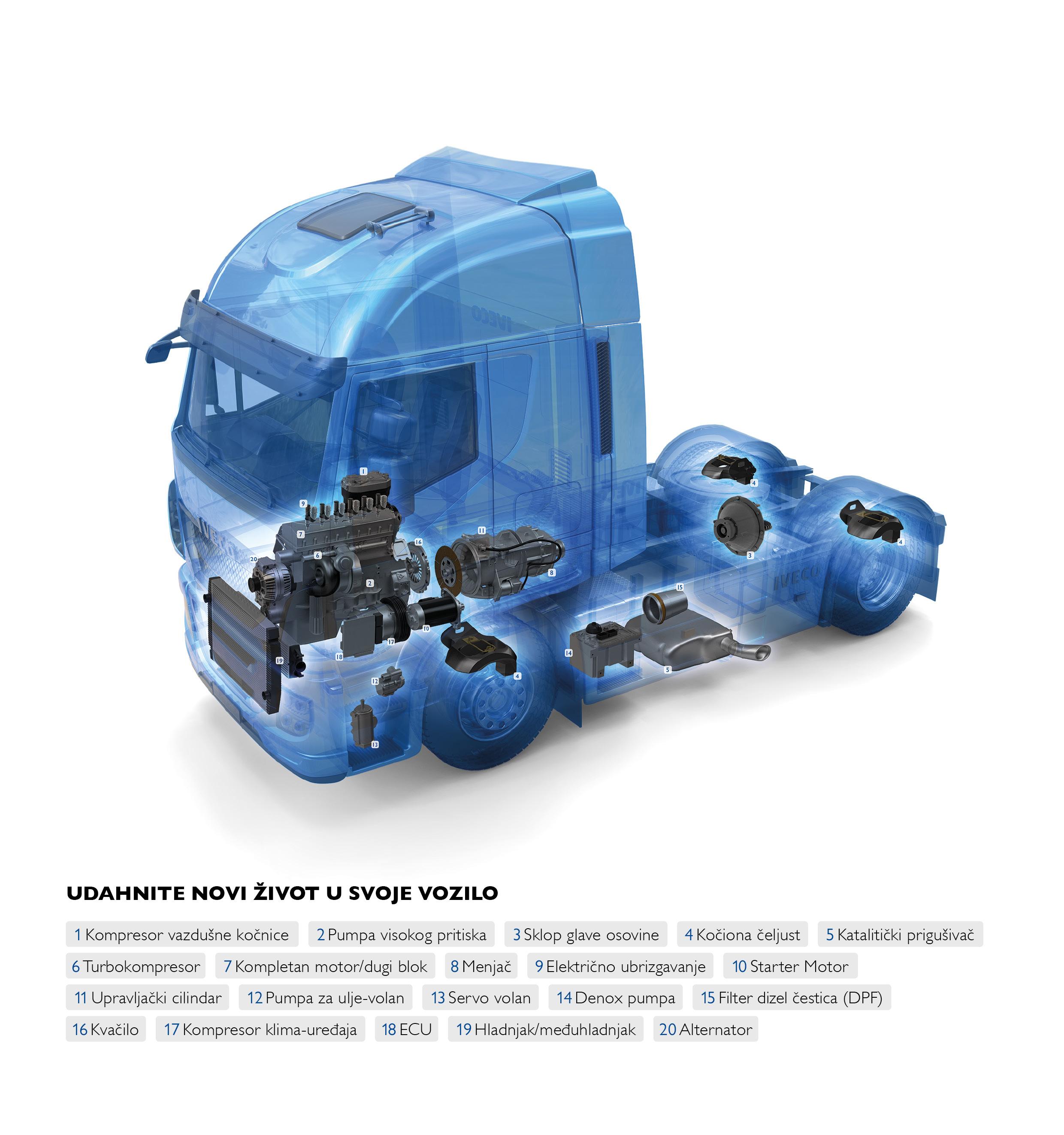 IVECO Reman Parts Stralis