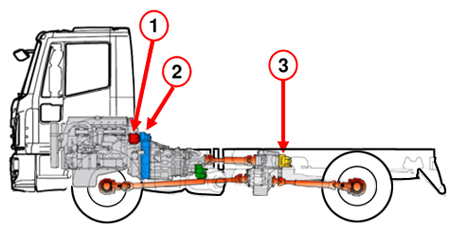 Datasheets Pin Outs together with Schematic Of The Parallel Hybrid Electric Vehicle Drivetrain fig1 224288714 moreover Stepper Motor and Controller Primer moreover 1617 2 additionally Triumph Tr6 Late Cylinder Head Valve Gear. on gearbox diagram