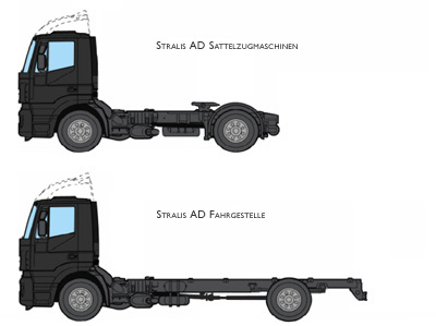 Iveco Stralis Active Day