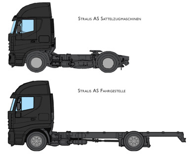 Iveco Stralis Active Space³