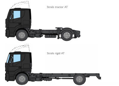 Stralis Comfort Active Time