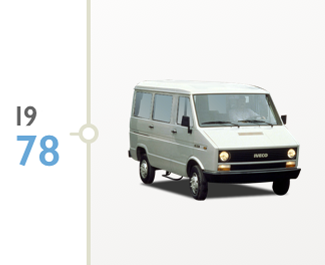 """<span id=""""year-1978""""></span> ПОЯВЛЕНИЕ МОДЕЛИ IVECO DAILY"""